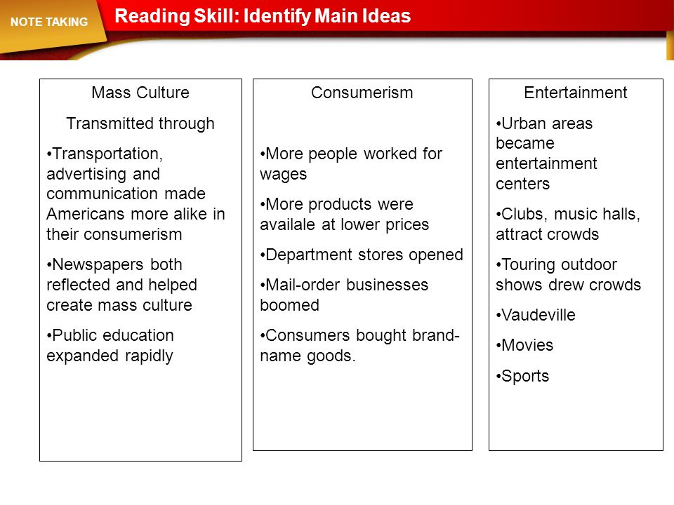 Note Taking: Reading Skill: Identify Main Ideas Reading Skill: Identify Main Ideas NOTE TAKING Mass Culture Transmitted through Transportation, advert