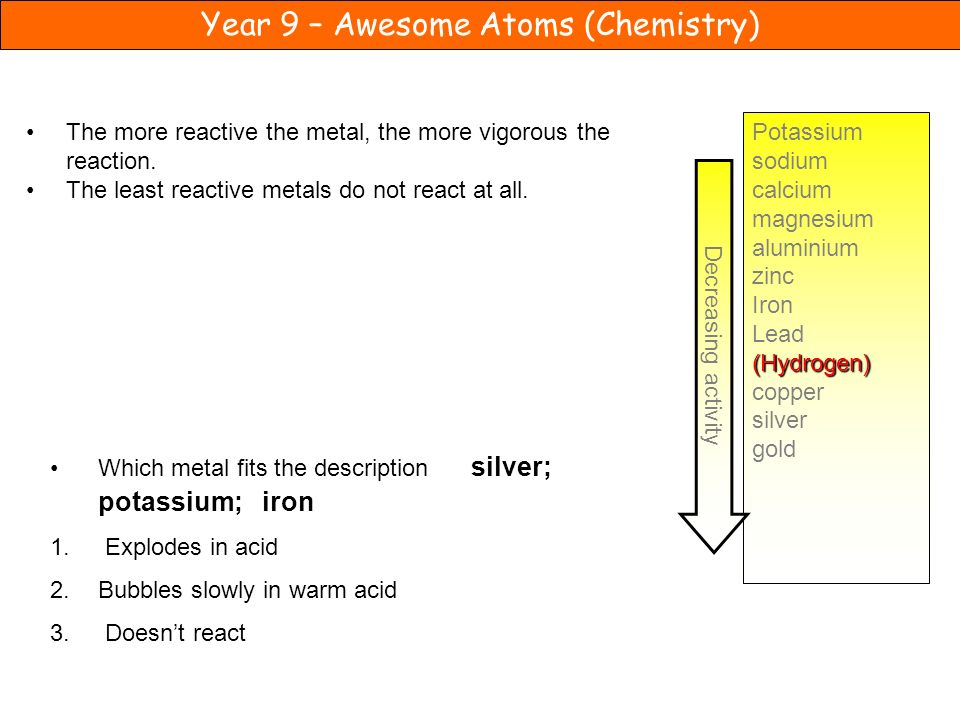 Year 9 – Awesome Atoms (Chemistry) Why do metals react with acid? H Cl Metal more reactive than H + H Na Cl