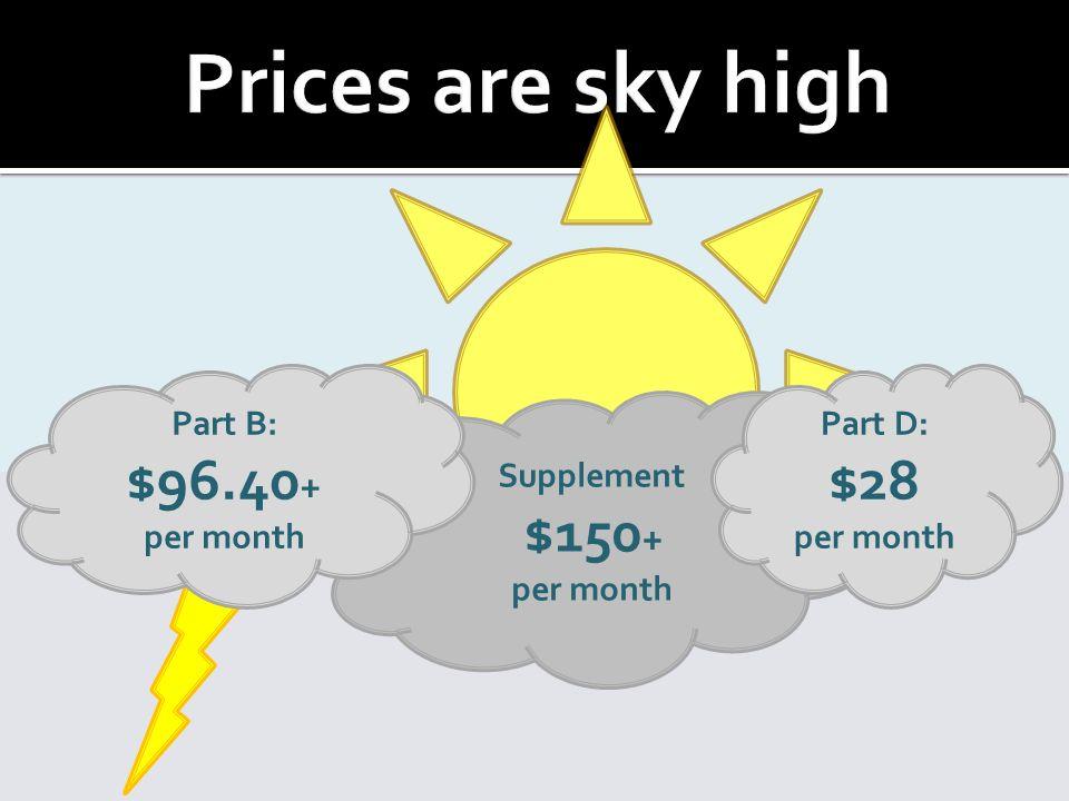 Supplement $150 + per month Part B: $96.40 + per month Part D: $28 per month