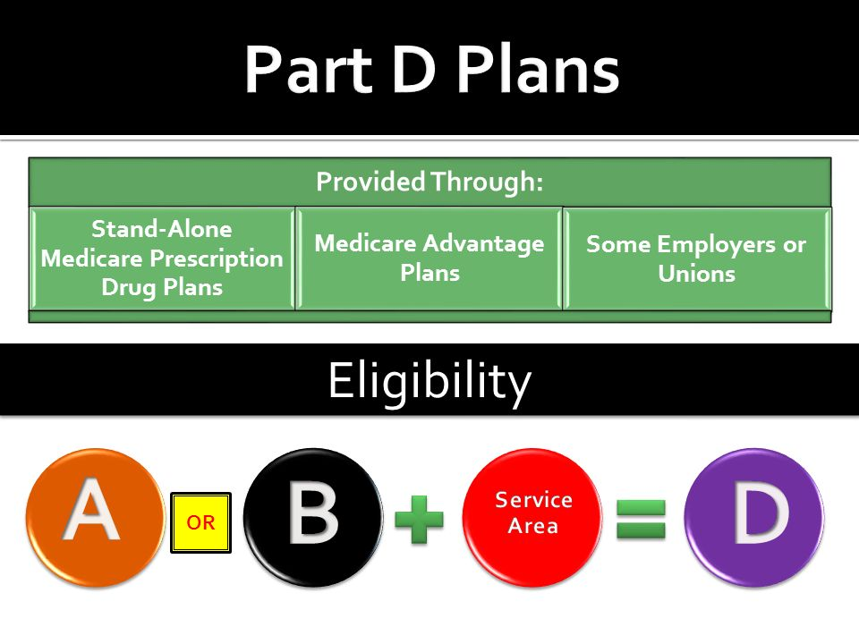 Eligibility OR Provided Through: Stand-Alone Medicare Prescription Drug Plans Medicare Advantage Plans Some Employers or Unions