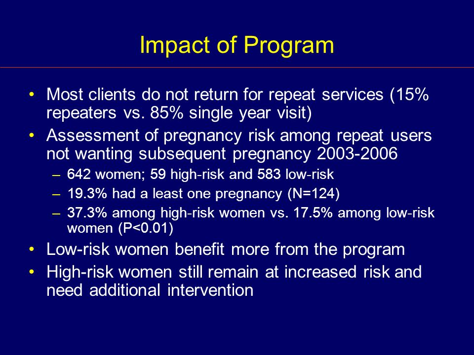 Impact of Program Most clients do not return for repeat services (15% repeaters vs.