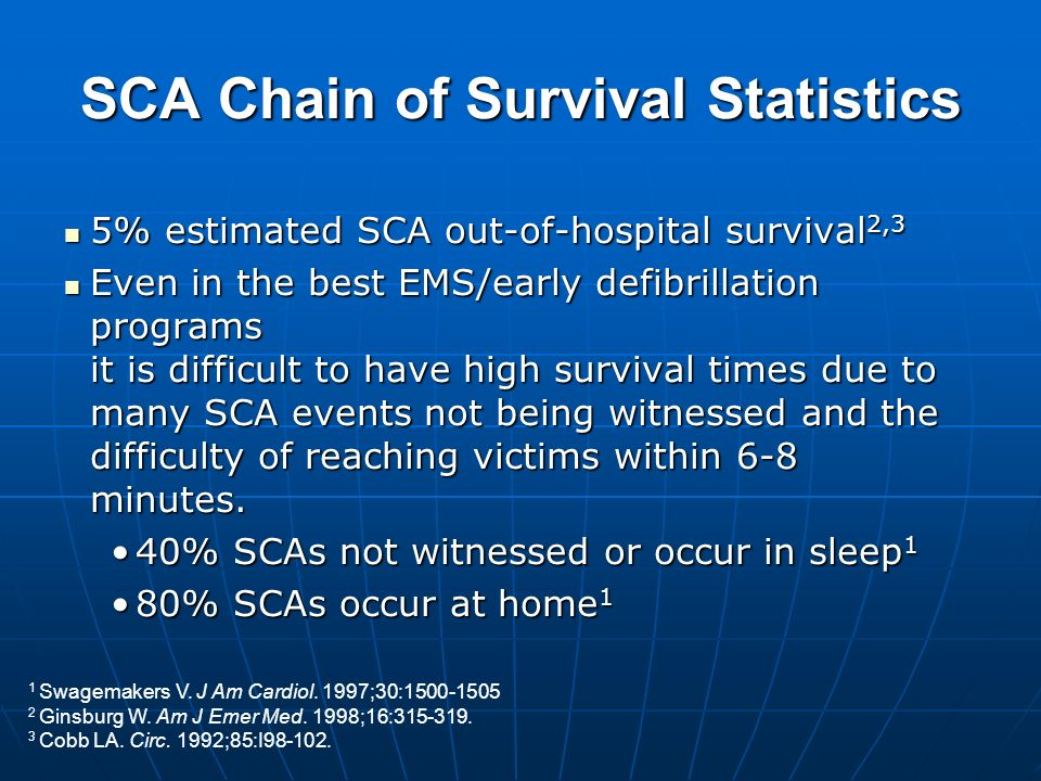 SCA Chain of Survival Statistics 5% estimated SCA out-of-hospital survival 2,3 5% estimated SCA out-of-hospital survival 2,3 Even in the best EMS/earl