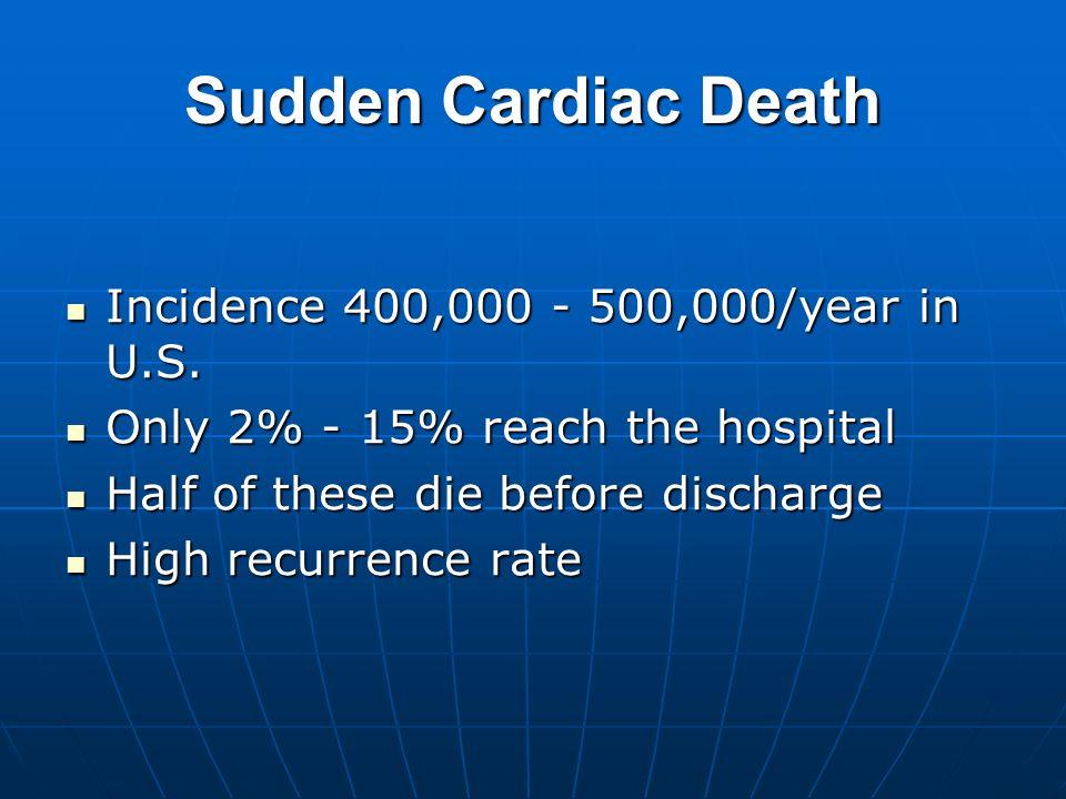 Sudden Cardiac Death Incidence 400,000 - 500,000/year in U.S. Incidence 400,000 - 500,000/year in U.S. Only 2% - 15% reach the hospital Only 2% - 15%