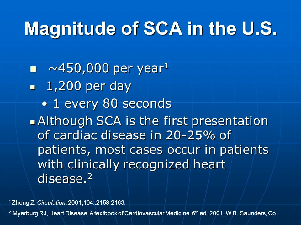 Magnitude of SCA in the U.S. ~450,000 per year 1 ~450,000 per year 1 1,200 per day 1,200 per day 1 every 80 seconds1 every 80 seconds Although SCA is