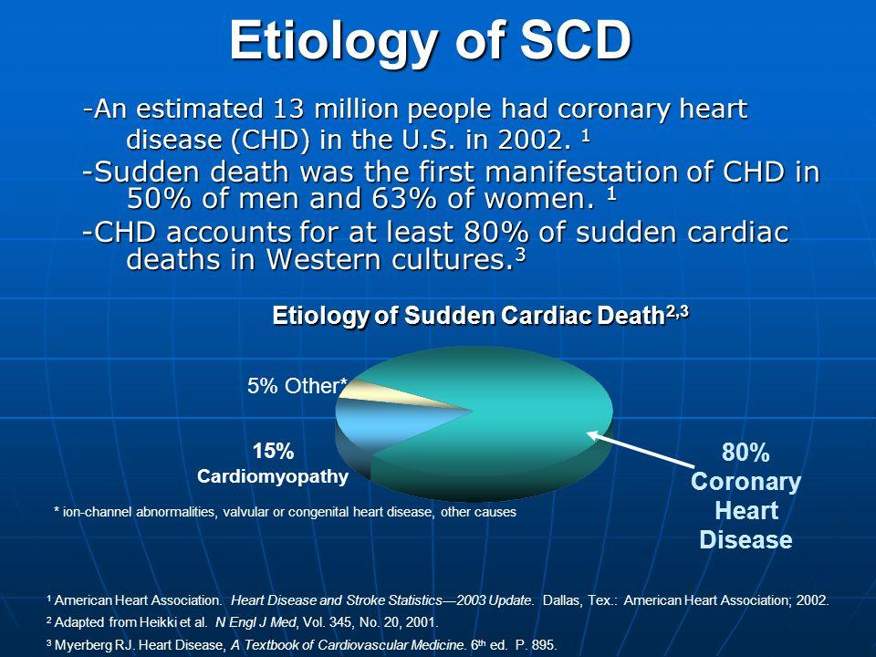 Etiology of SCD -An estimated 13 million people had coronary heart disease (CHD) in the U.S. in 2002. 1 disease (CHD) in the U.S. in 2002. 1 -Sudden d