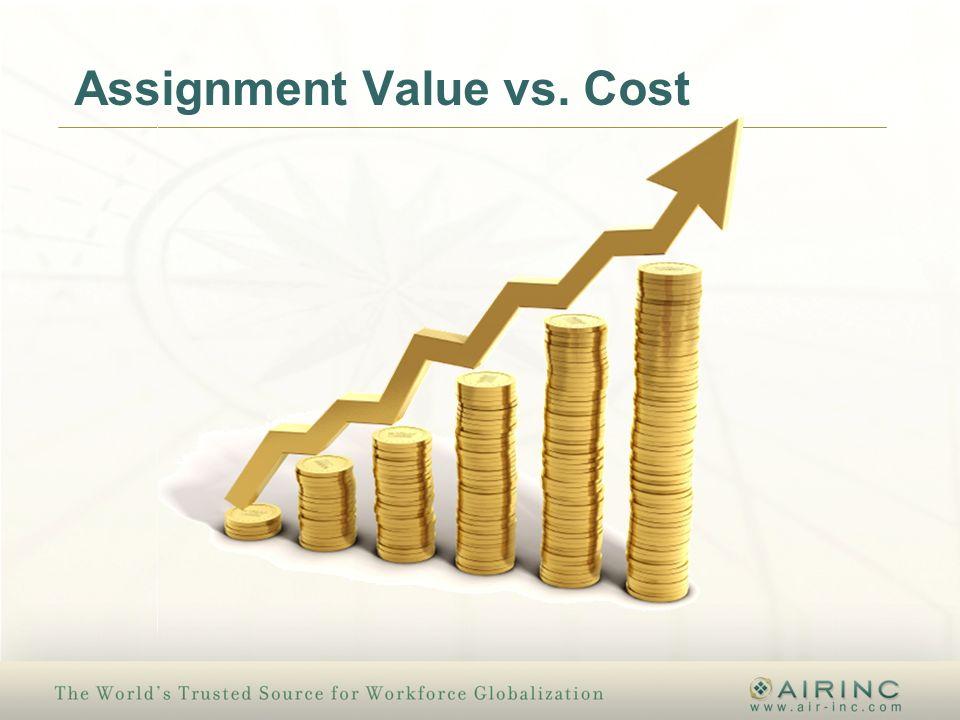 Assignment Value vs. Cost