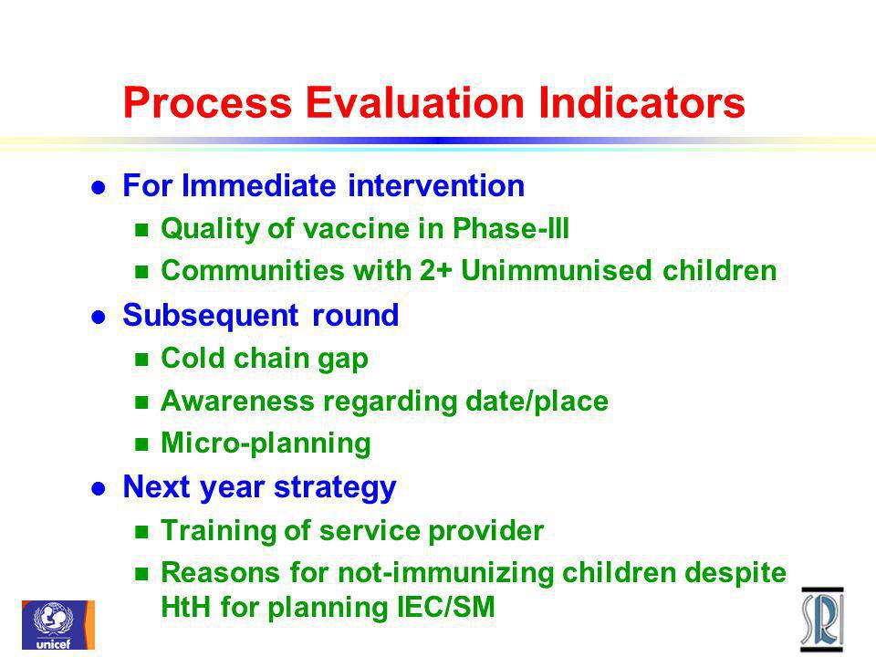 Process Evaluation Indicators l For Immediate intervention n Quality of vaccine in Phase-III n Communities with 2+ Unimmunised children l Subsequent round n Cold chain gap n Awareness regarding date/place n Micro-planning l Next year strategy n Training of service provider n Reasons for not-immunizing children despite HtH for planning IEC/SM