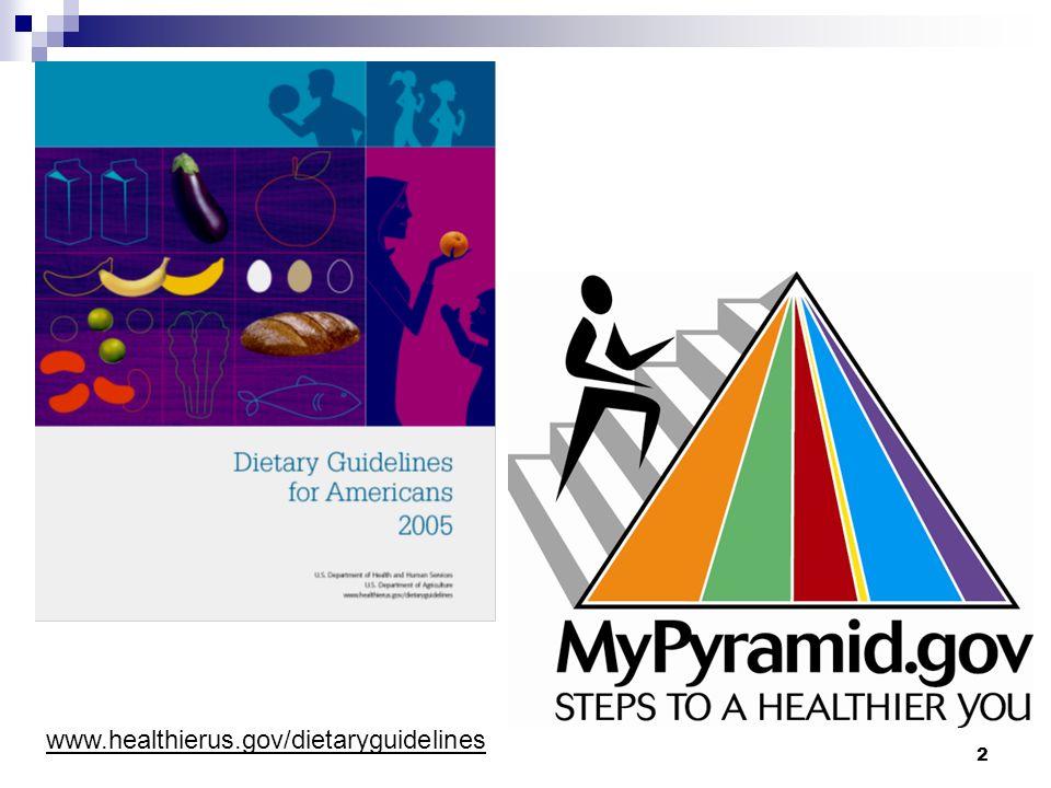 2 www.healthierus.gov/dietaryguidelines