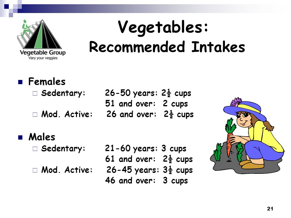21 Vegetables: Recommended Intakes Females Sedentary:26-50 years: 2½ cups 51 and over: 2 cups Mod. Active: 26 and over: 2½ cups Males Sedentary: 21-60