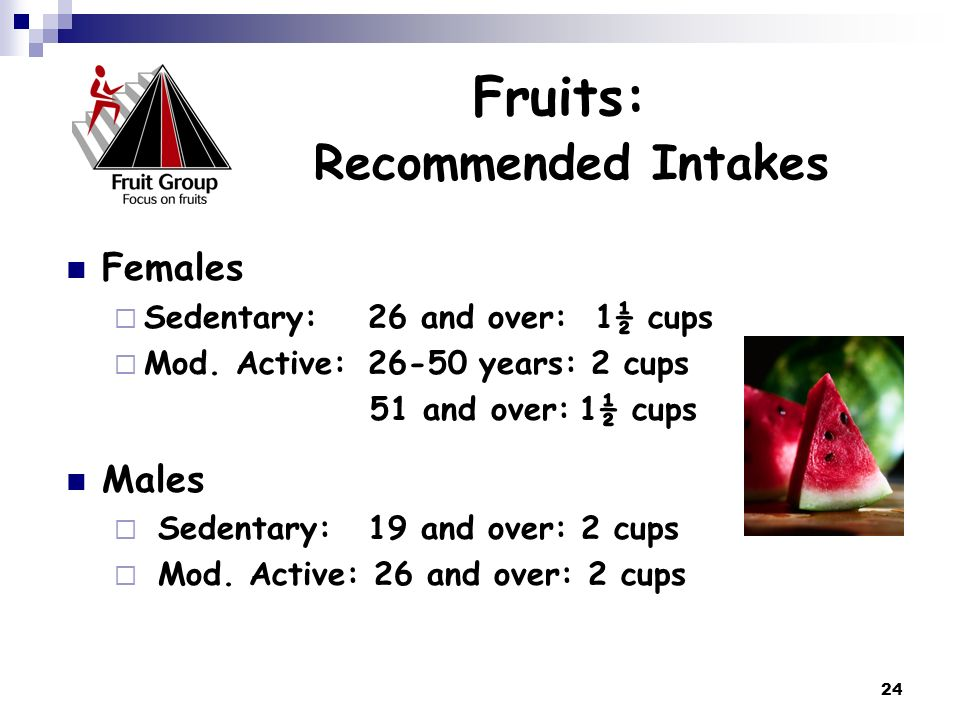 24 Fruits: Recommended Intakes Females Sedentary: 26 and over: 1½ cups Mod. Active: 26-50 years: 2 cups 51 and over: 1½ cups Males Sedentary: 19 and o