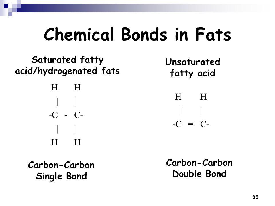 33 Chemical Bonds in Fats HH || -C-C- || HH HH || -C=C- Carbon-Carbon Single Bond Saturated fatty acid/hydrogenated fats Unsaturated fatty acid Carbon