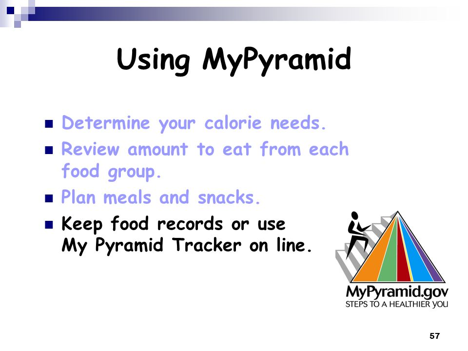 57 Using MyPyramid Determine your calorie needs. Review amount to eat from each food group. Plan meals and snacks. Keep food records or use My Pyramid