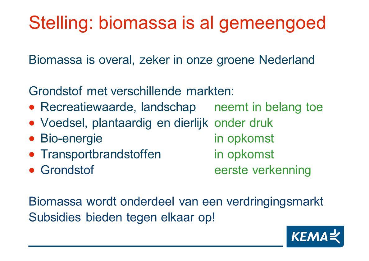 Stelling: biomassa is al gemeengoed Biomassa is overal, zeker in onze groene Nederland Grondstof met verschillende markten: Recreatiewaarde, landschap
