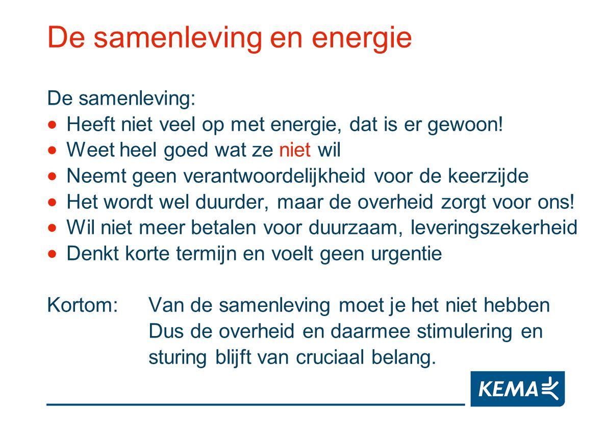 De samenleving en energie De samenleving: Heeft niet veel op met energie, dat is er gewoon! Weet heel goed wat ze niet wil Neemt geen verantwoordelijk