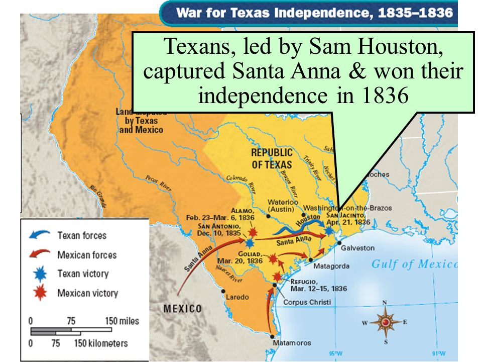 From 1836 to 1845, Texas was an independent nation; Sam Houston was the first president of the Republic of Texas In 1838, Houston invited the USA to annex Texas, but the debate over slavery kept America from adding Texas as a state