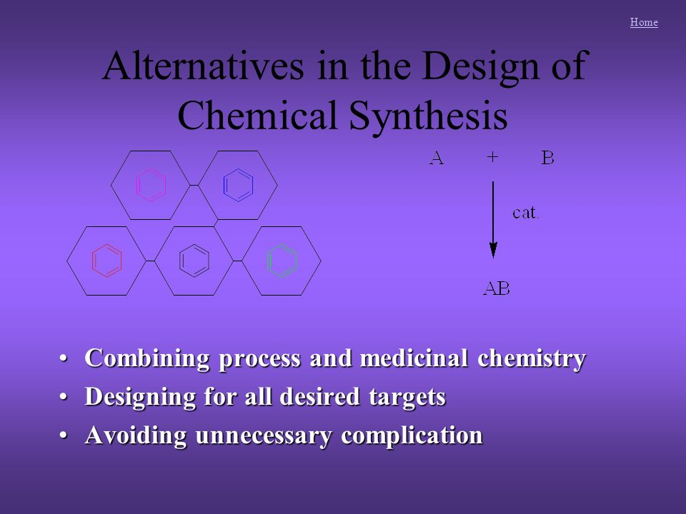 Home Alternatives in the Design of Chemical Synthesis Combining process and medicinal chemistryCombining process and medicinal chemistry Designing for all desired targetsDesigning for all desired targets Avoiding unnecessary complicationAvoiding unnecessary complication