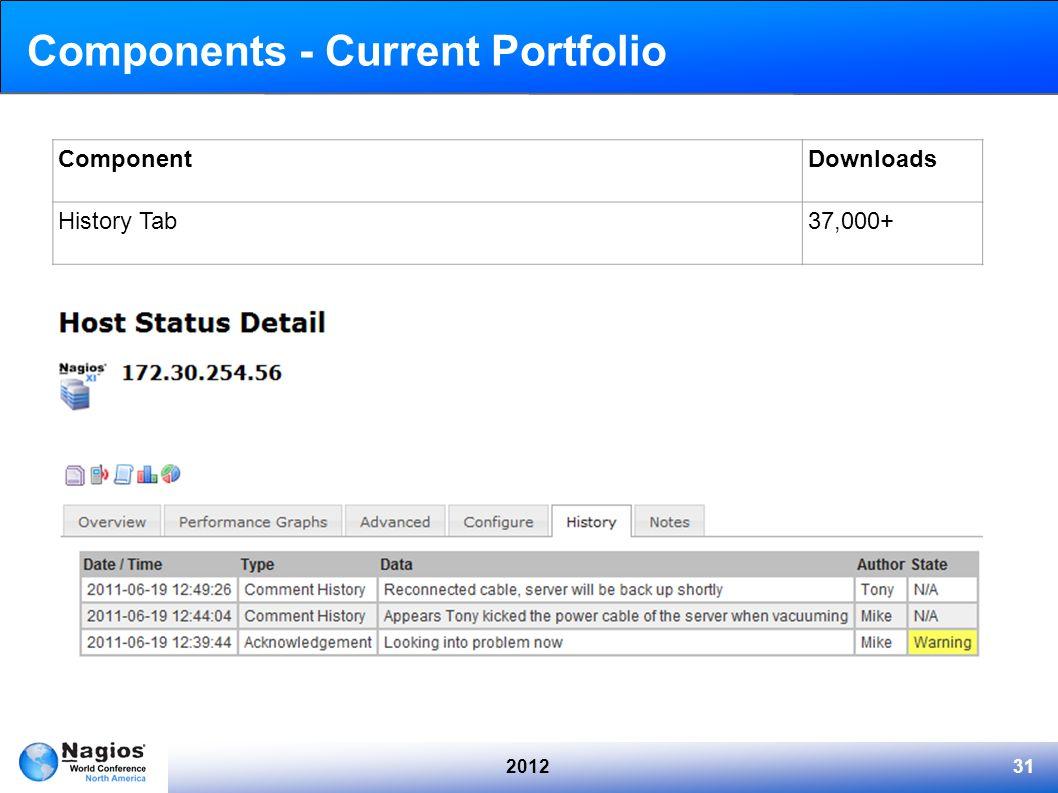 201231 Components - Current Portfolio ComponentDownloads History Tab37,000+