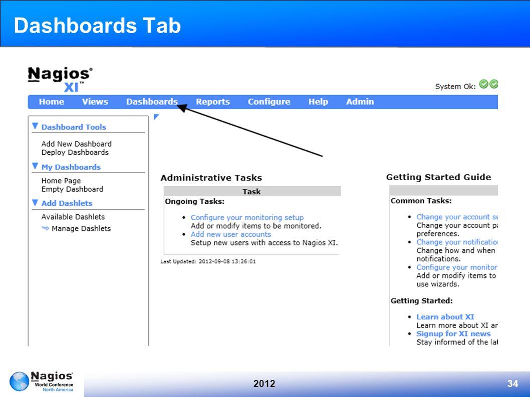 201234 Dashboards Tab