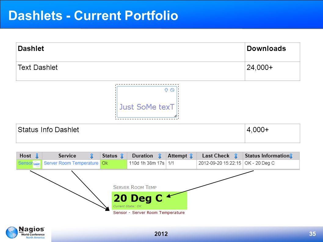 201235 Dashlets - Current Portfolio DashletDownloads Text Dashlet24,000+ Status Info Dashlet4,000+