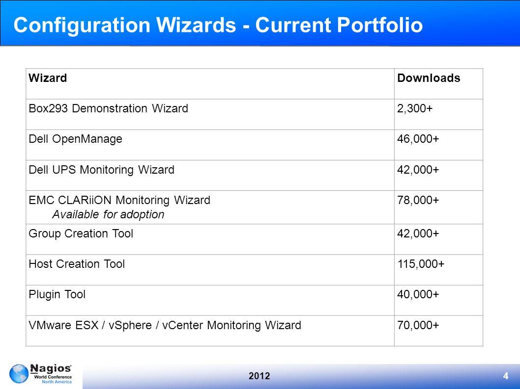 20124 Configuration Wizards - Current Portfolio WizardDownloads Box293 Demonstration Wizard2,300+ Dell OpenManage46,000+ Dell UPS Monitoring Wizard42,