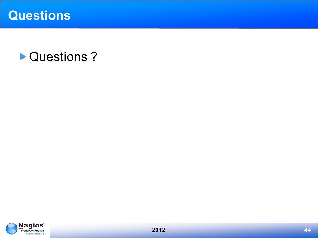 201244 Questions Questions ?