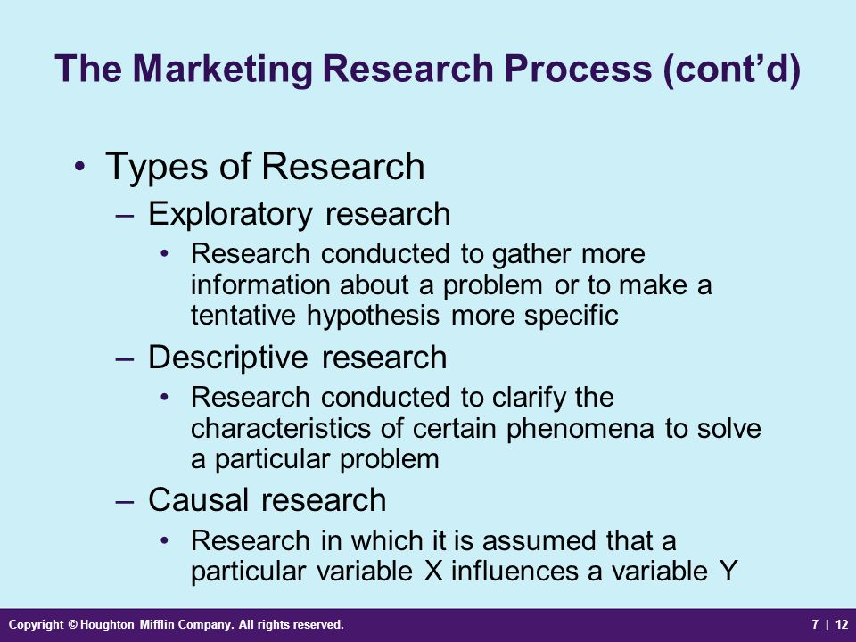 Copyright © Houghton Mifflin Company. All rights reserved.7 | 12 The Marketing Research Process (contd) Types of Research –Exploratory research Resear