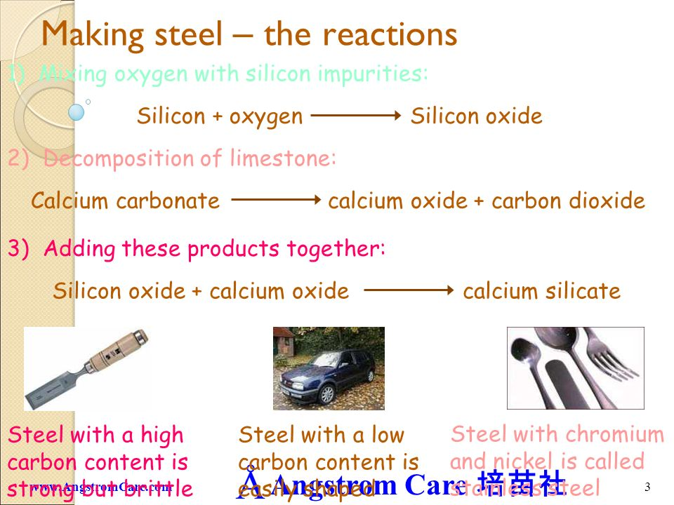 Angstrom Care 3www.AngstromCare.com Making steel – the reactions 1) Mixing oxygen with silicon impurities: 2) Decomposition of limestone: 3) Adding these products together: Silicon + oxygen Silicon oxide Calcium carbonate calcium oxide + carbon dioxide Silicon oxide + calcium oxide calcium silicate Steel with a high carbon content is strong but brittle Steel with a low carbon content is easily shaped Steel with chromium and nickel is called stainless steel