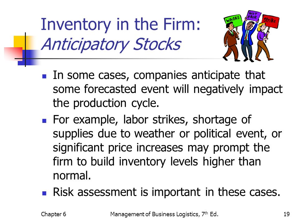 Chapter 6Management of Business Logistics, 7 th Ed.19 Inventory in the Firm: Anticipatory Stocks In some cases, companies anticipate that some forecas