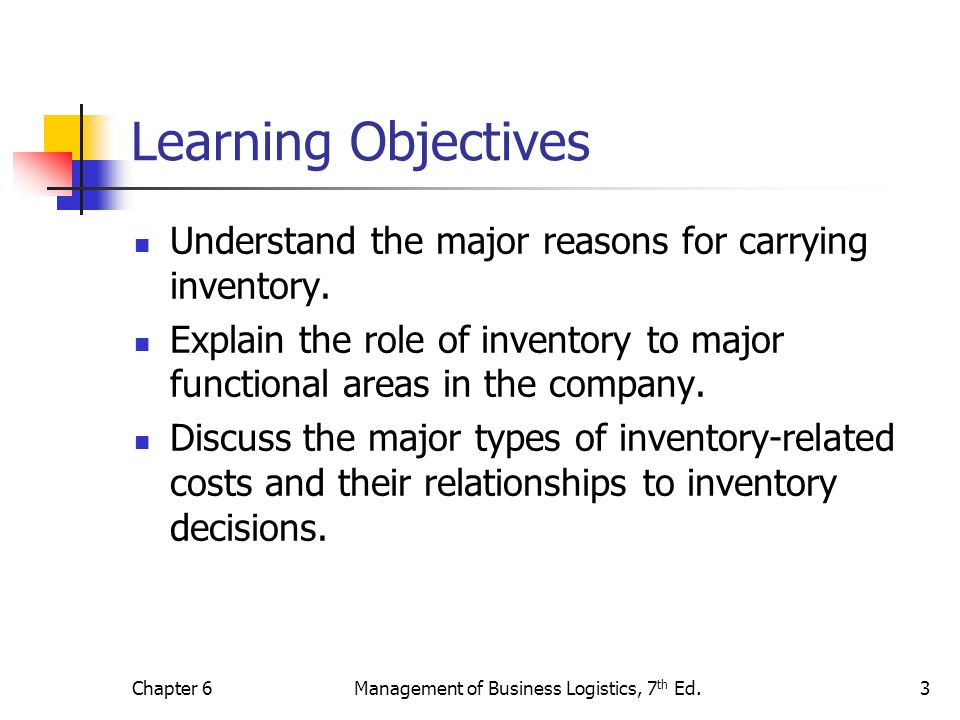 Chapter 6Management of Business Logistics, 7 th Ed.3 Learning Objectives Understand the major reasons for carrying inventory. Explain the role of inve