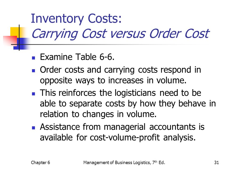 Chapter 6Management of Business Logistics, 7 th Ed.31 Inventory Costs: Carrying Cost versus Order Cost Examine Table 6-6. Order costs and carrying cos