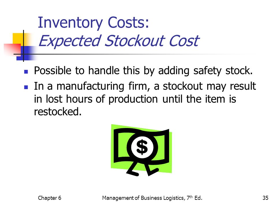 Chapter 6Management of Business Logistics, 7 th Ed.35 Inventory Costs: Expected Stockout Cost Possible to handle this by adding safety stock. In a man
