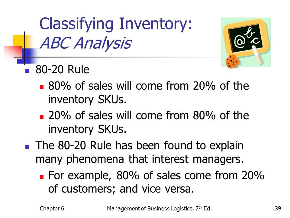 Chapter 6Management of Business Logistics, 7 th Ed.39 Classifying Inventory: ABC Analysis 80-20 Rule 80% of sales will come from 20% of the inventory