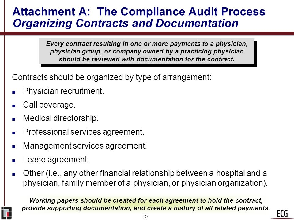 36 Attachment A: The Compliance Audit Process Methodology Hospitals wishing to tackle issues related to FMV may benefit from a contract review process