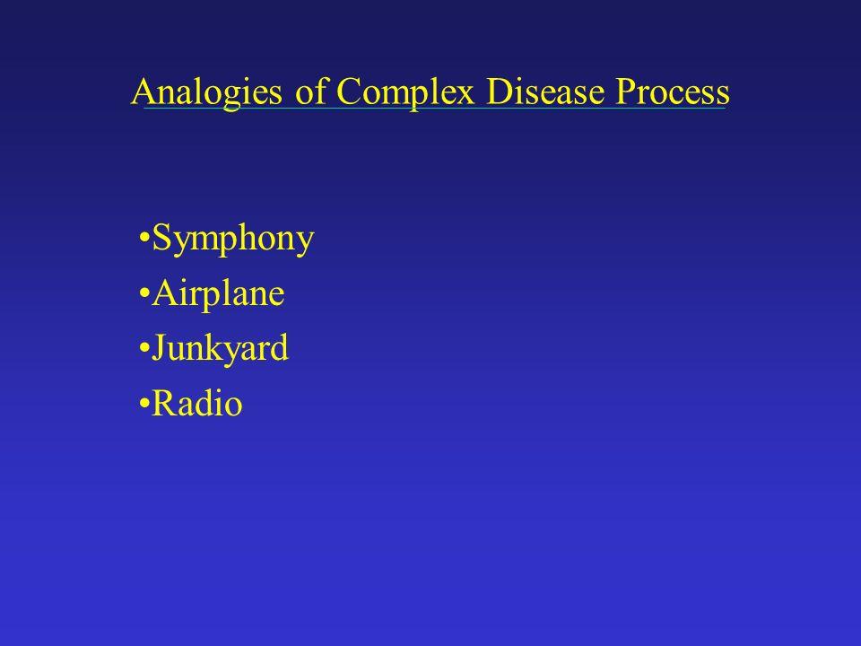 Analogies of Complex Disease Process Symphony Airplane Junkyard Radio