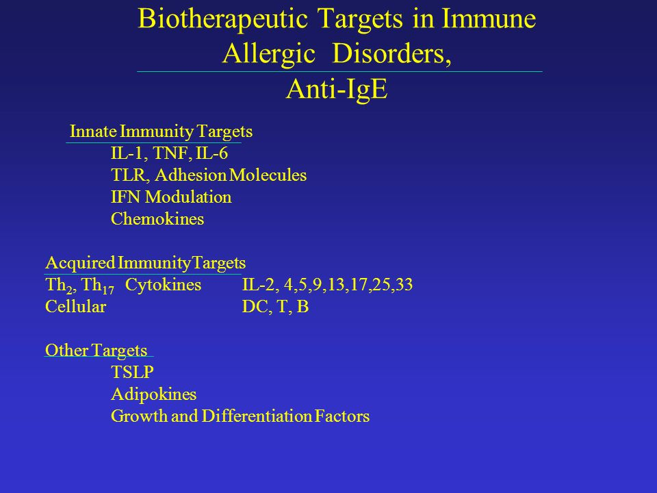 Biotherapeutic Targets in Immune Allergic Disorders, Anti-IgE Innate Immunity Targets IL-1, TNF, IL-6 TLR, Adhesion Molecules IFN Modulation Chemokines Acquired ImmunityTargets Th 2, Th 17 CytokinesIL-2, 4,5,9,13,17,25,33 CellularDC, T, B Other Targets TSLP Adipokines Growth and Differentiation Factors