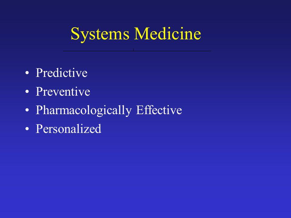 Systems Medicine Predictive Preventive Pharmacologically Effective Personalized