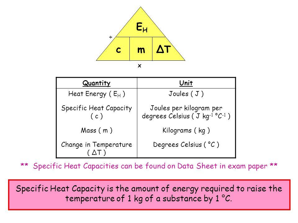 x ÷ EHEH c m ΔTΔT QuantityUnit Heat Energy ( E H ) Specific Heat Capacity ( c ) Mass ( m ) Change in Temperature ( ΔT ) Joules ( J ) Joules per kilogr