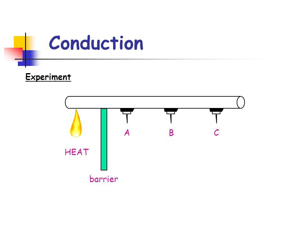 barrier HEAT Conduction Experiment ABC