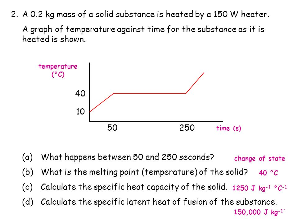 time (s) temperature (°C) 10 40 50250 2.A 0.2 kg mass of a solid substance is heated by a 150 W heater. A graph of temperature against time for the su