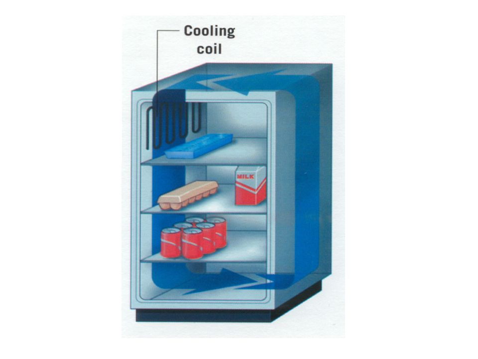 time (s) temperature (°C) 10 40 50250 2.A 0.2 kg mass of a solid substance is heated by a 150 W heater.