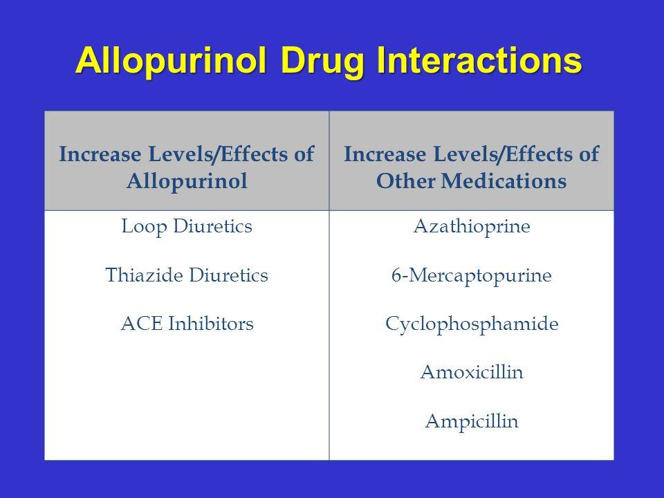 Allopurinol Drug Interactions Increase Levels/Effects of Allopurinol Increase Levels/Effects of Other Medications Loop Diuretics Thiazide Diuretics AC