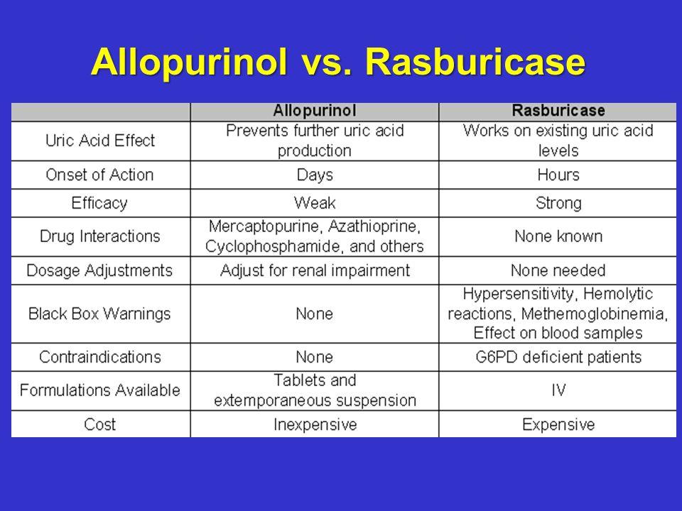 Allopurinol vs. Rasburicase