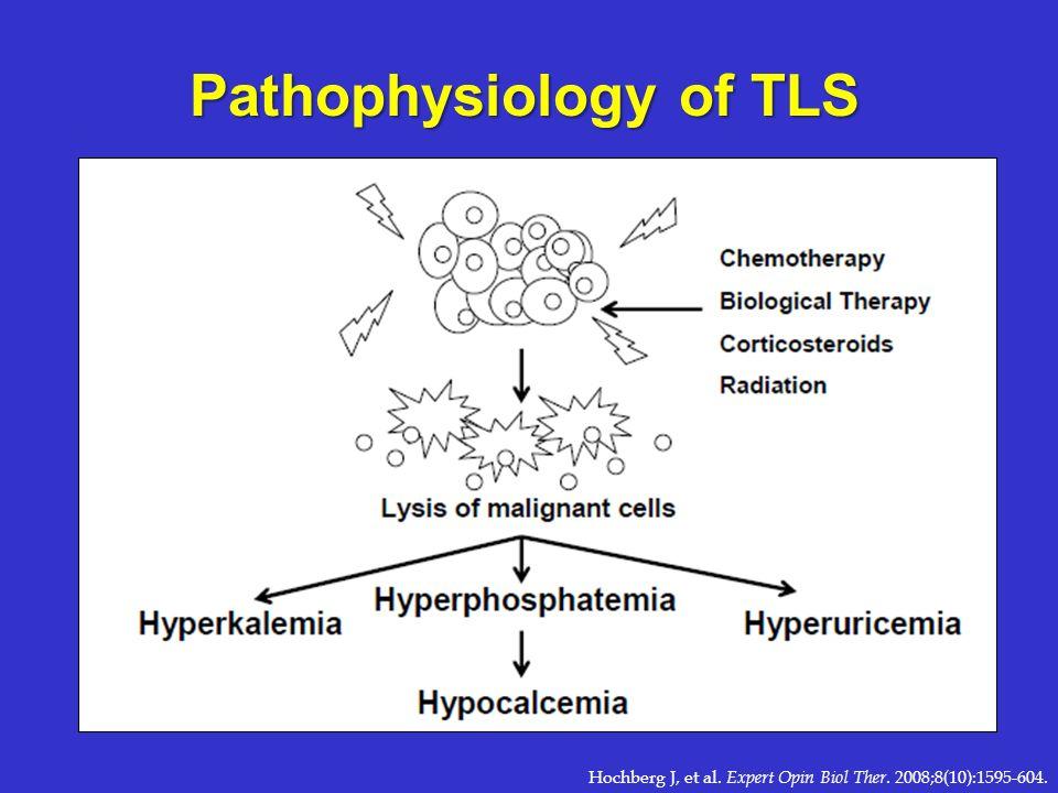 Pathophysiology of TLS Hochberg J, et al. Expert Opin Biol Ther. 2008;8(10):1595-604.