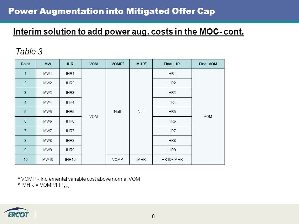 8 Power Augmentation into Mitigated Offer Cap Interim solution to add power aug.