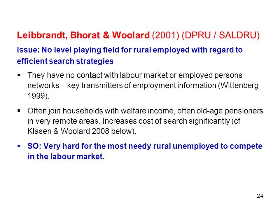 24 Leibbrandt, Bhorat & Woolard (2001) (DPRU / SALDRU) Issue: No level playing field for rural employed with regard to efficient search strategies The