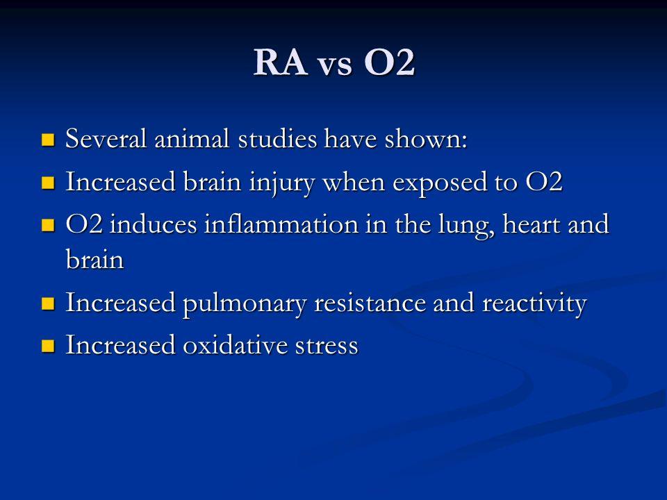 RA vs O2 Several animal studies have shown: Several animal studies have shown: Increased brain injury when exposed to O2 Increased brain injury when e