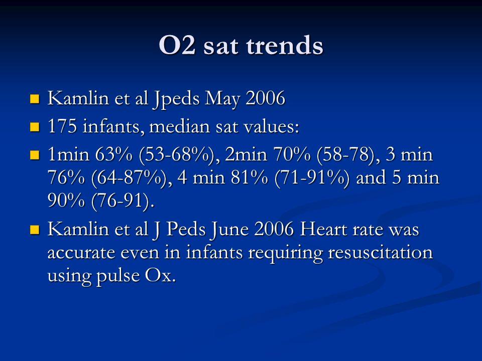 O2 sat trends Kamlin et al Jpeds May 2006 Kamlin et al Jpeds May 2006 175 infants, median sat values: 175 infants, median sat values: 1min 63% (53-68%