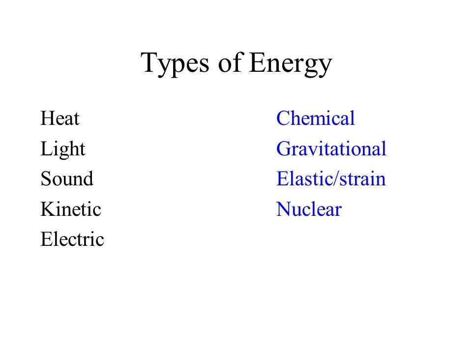 Types of Energy HeatChemical LightGravitational SoundElastic/strain KineticNuclear Electric