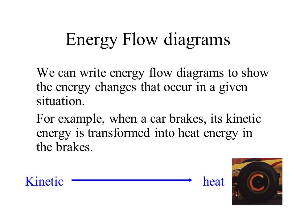Energy Flow diagrams We can write energy flow diagrams to show the energy changes that occur in a given situation. For example, when a car brakes, its