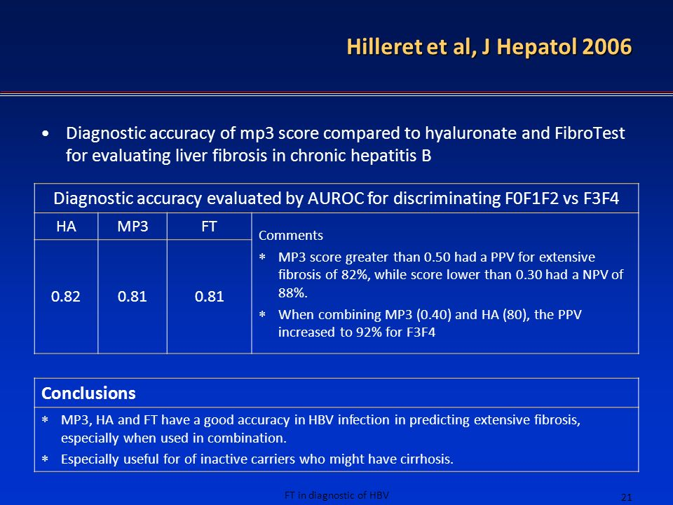 FT in diagnostic of HBV 21 Hilleret et al, J Hepatol 2006 Diagnostic accuracy of mp3 score compared to hyaluronate and FibroTest for evaluating liver
